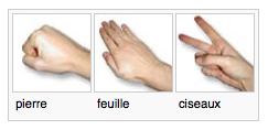 Les règles du chifumi © Wikipédia